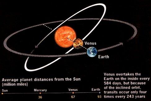 Transit de venus devant le soleil - Page 2 Transit-venus-2012